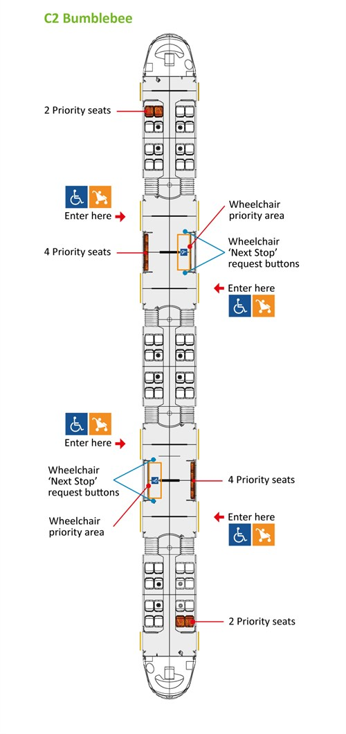 C2-Class low-floor accessibility