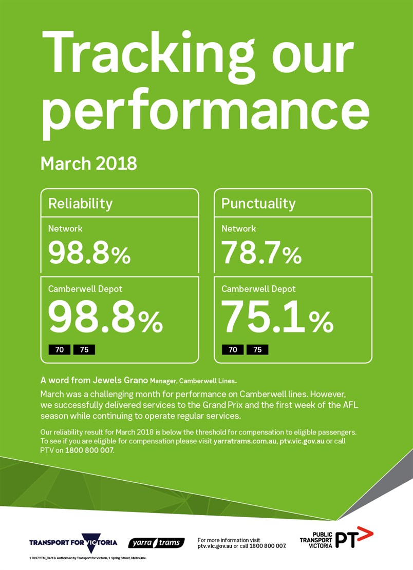 17097_YTM_Monthly _Performance _Results _-_March _Web _FA2[1]