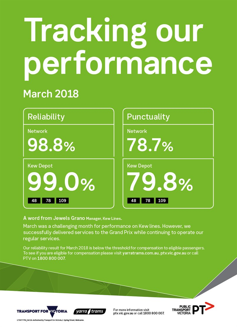 17097_YTM_Monthly _Performance _Results _-_March _Web _FA5[1]