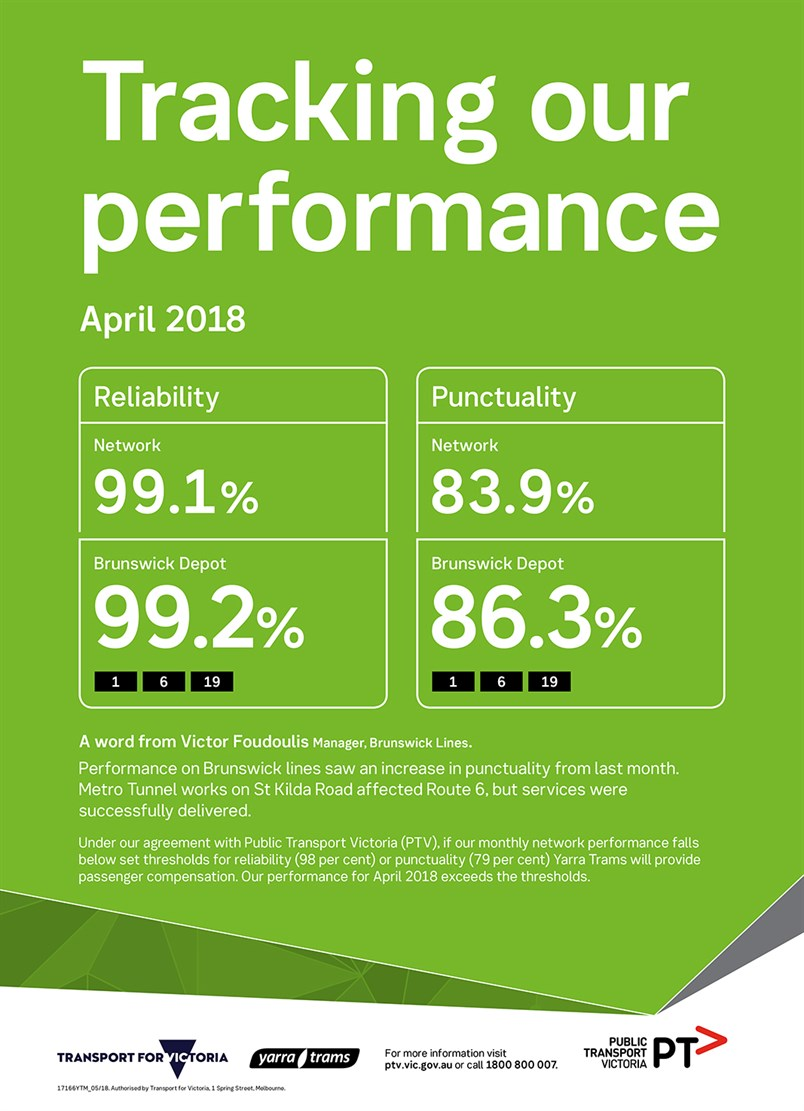 17166 YTM Monthly Performance Results - April Web _FA2_HR_RGB-1