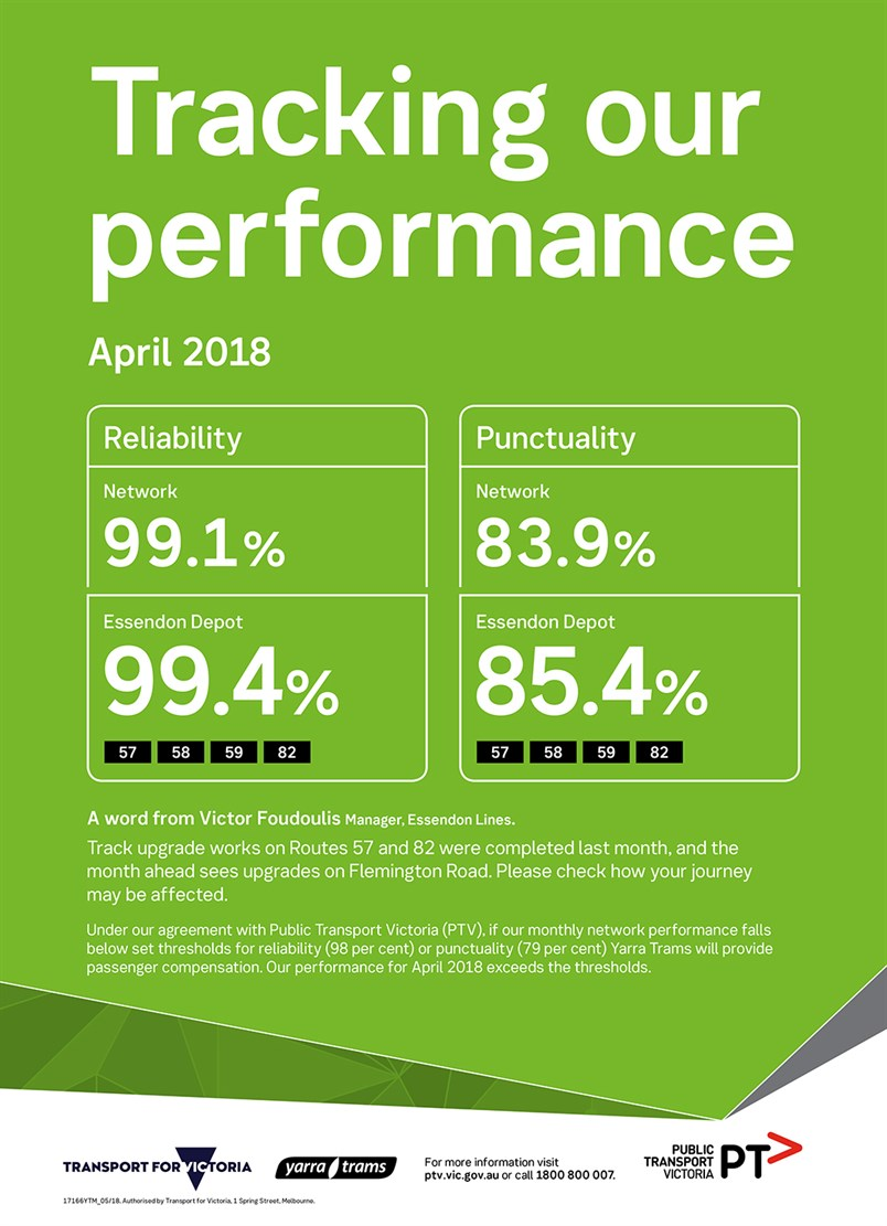 17166 YTM Monthly Performance Results - April Web _FA2_HR_RGB-3