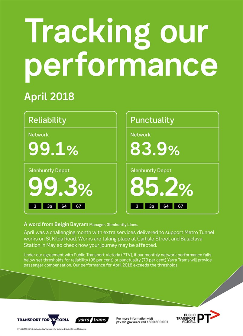17166 YTM Monthly Performance Results - April Web _FA2_HR_RGB-4