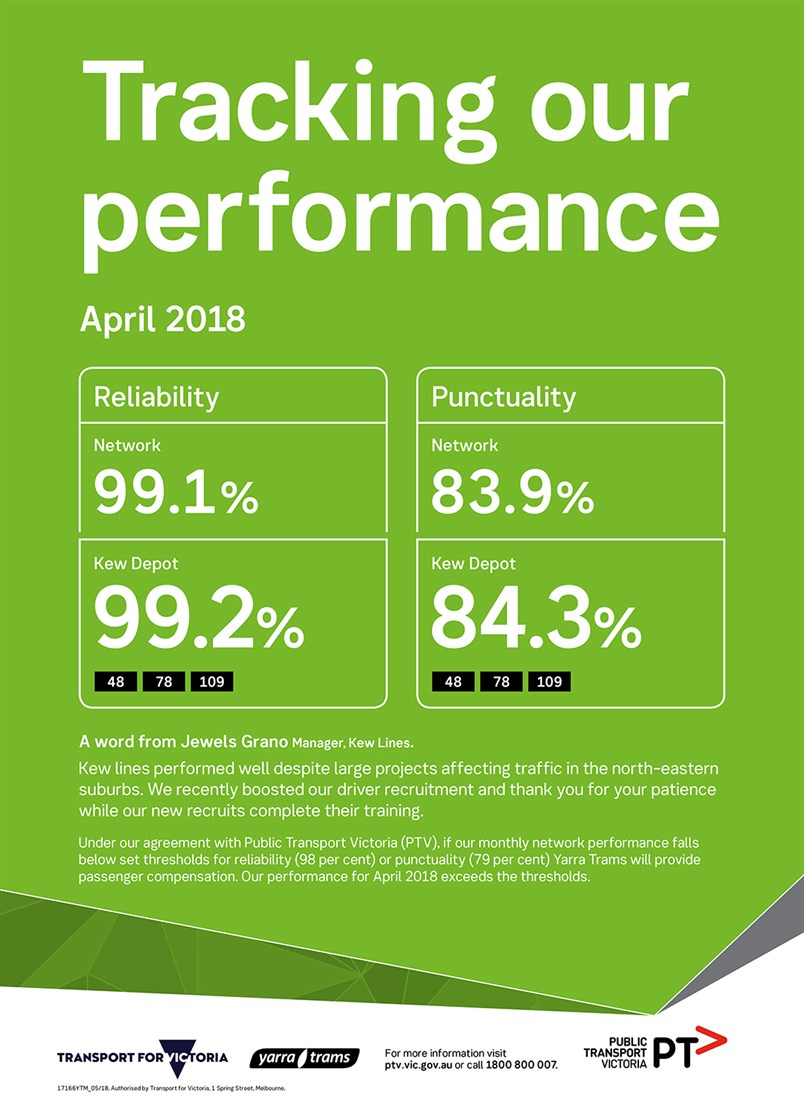 17166 YTM Monthly Performance Results - April Web _FA2_HR_RGB-5