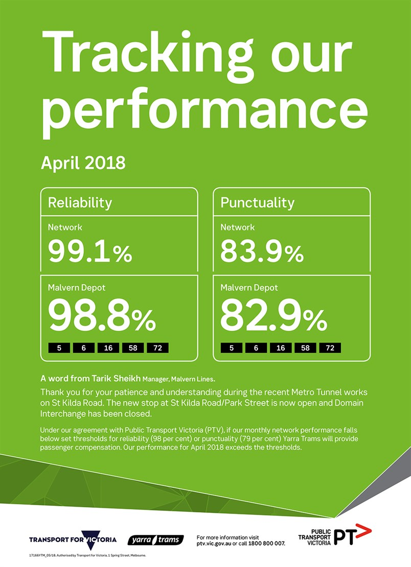 17166 YTM Monthly Performance Results - April Web _FA2_HR_RGB-6